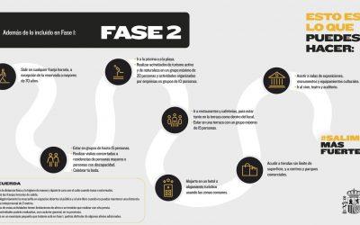 FASE II: DESESCALADA